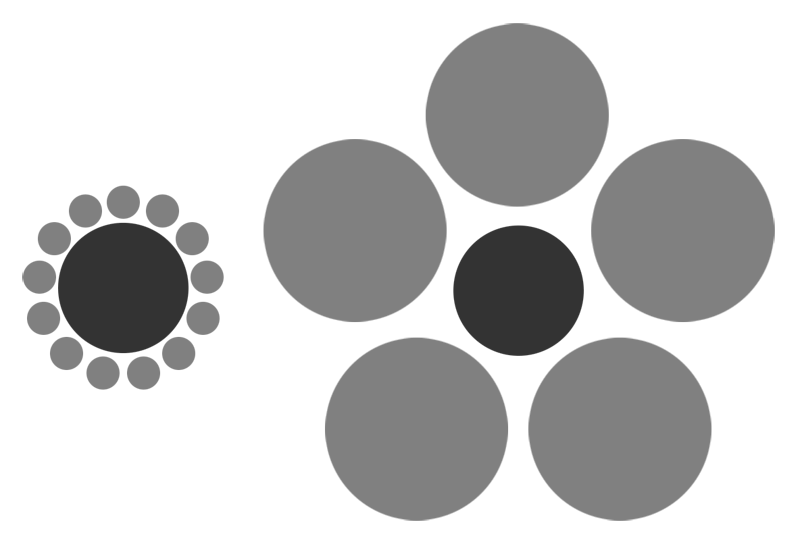 Kunden verstehen - Relativitaetstheorie des Marketings - optische Taeuschung: helle + dunkle Kreise