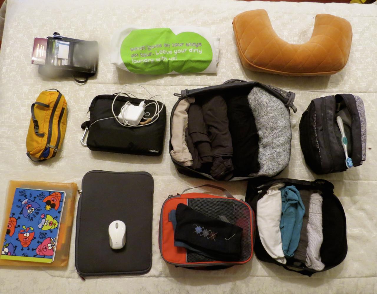 Weltreise planen - eine Packliste hilft den Überblick zu behalten - Reisemodule sind dabei super hilfreich