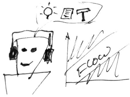Selbstbewusstsein-stärken-durch-gute-Zeitmanagement-und-Arbeits-Methoden-Techniken-Tipps-Tools